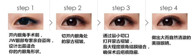 开眼角-想象你自己的眼睛看起来大而自然