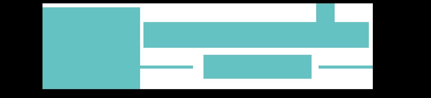 #漂亮主义#爱漂亮是一种选择-Beautifulism.com